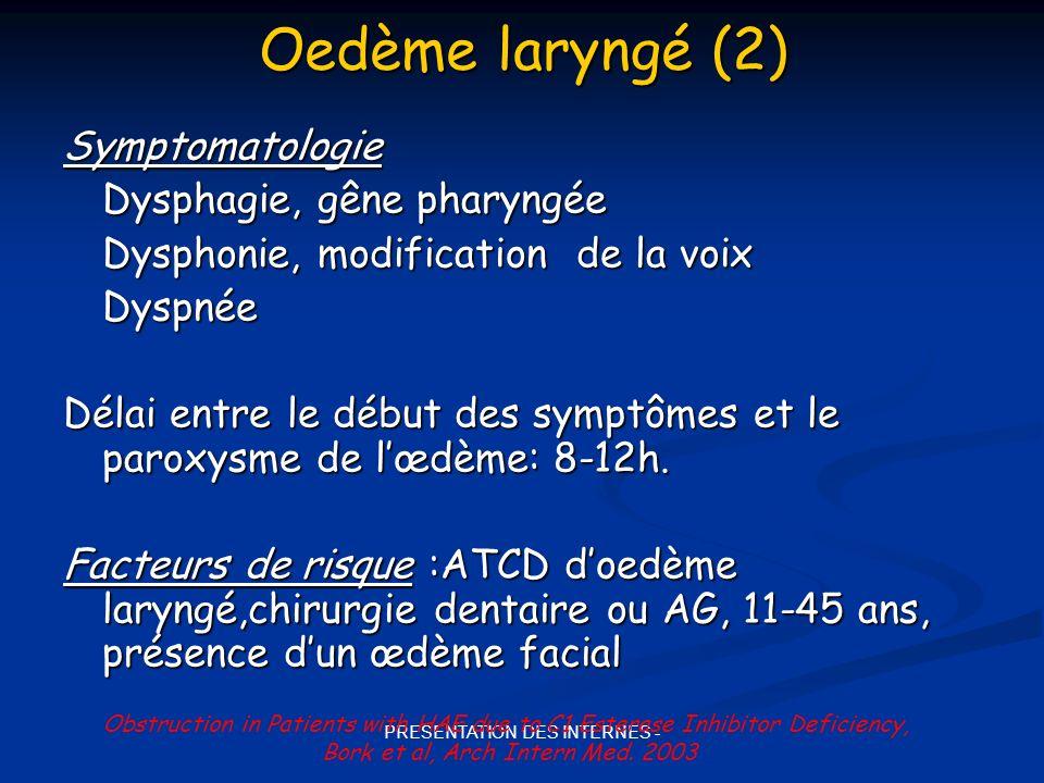 PRESENTATION DES INTERNES - 2006- SAMU 94 Oedème laryngé (2) Symptomatologie Dysphagie, gêne pharyngée Dysphonie, modification de la voix Dyspnée Délai entre le début des symptômes et le paroxysme de lœdème: 8-12h.
