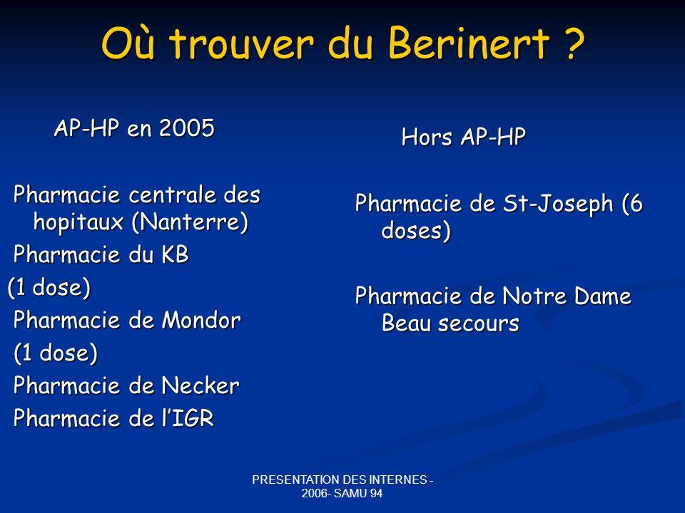 PRESENTATION DES INTERNES - 2006- SAMU 94 Où trouver du Berinert ? AP-HP en 2005 AP-HP en 2005 Pharmacie centrale des hopitaux (Nanterre) Pharmacie ce