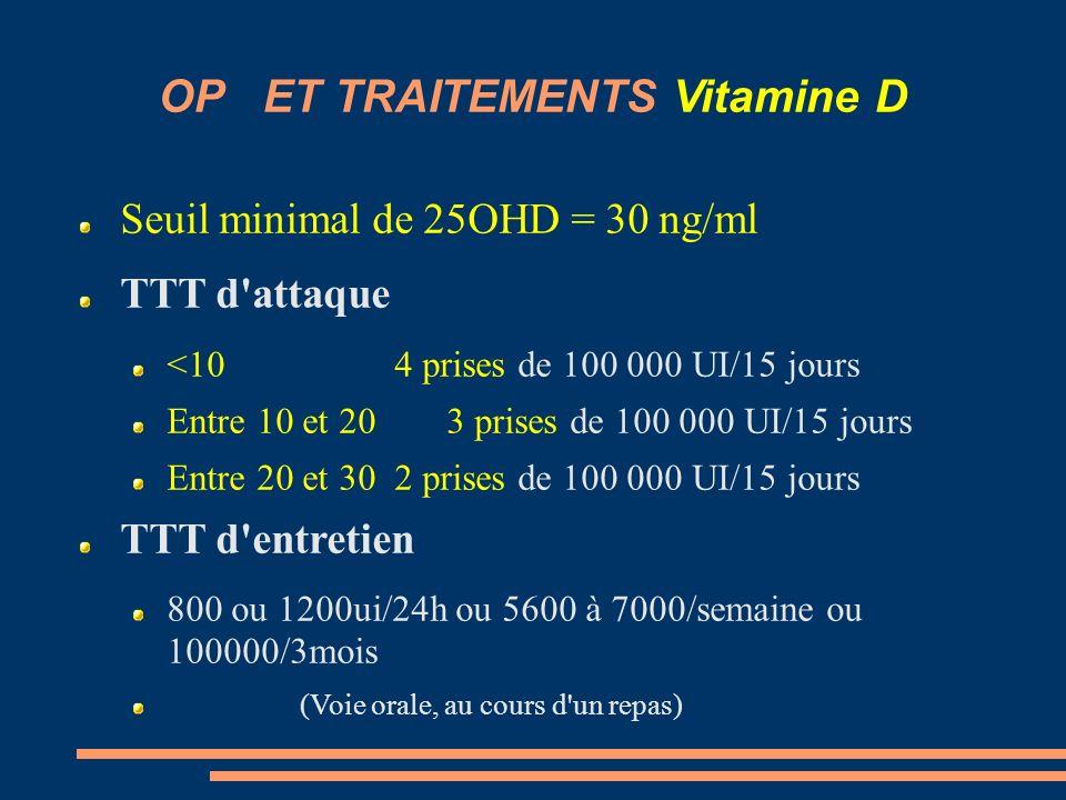 OP ET TRAITEMENTS Vitamine D Seuil minimal de 25OHD = 30 ng/ml TTT d attaque <104 prises de 100 000 UI/15 jours Entre 10 et 203 prises de 100 000 UI/15 jours Entre 20 et 30 2 prises de 100 000 UI/15 jours TTT d entretien 800 ou 1200ui/24h ou 5600 à 7000/semaine ou 100000/3mois (Voie orale, au cours d un repas)