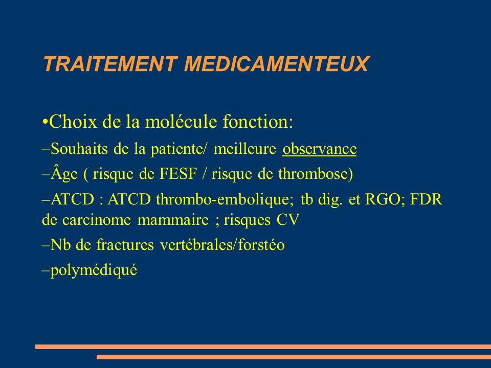 TRAITEMENT MEDICAMENTEUX Choix de la molécule fonction: –Souhaits de la patiente/ meilleure observance –Âge ( risque de FESF / risque de thrombose) –ATCD : ATCD thrombo-embolique; tb dig.