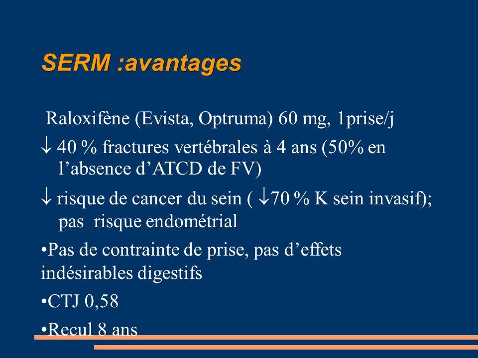 SERM :avantages Raloxifène (Evista, Optruma) 60 mg, 1prise/j 40 % fractures vertébrales à 4 ans (50% en labsence dATCD de FV) risque de cancer du sein ( 70 % K sein invasif); pas risque endométrial Pas de contrainte de prise, pas deffets indésirables digestifs CTJ 0,58 Recul 8 ans
