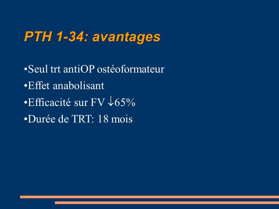 PTH 1-34: avantages Seul trt antiOP ostéoformateur Effet anabolisant Efficacité sur FV 65% Durée de TRT: 18 mois
