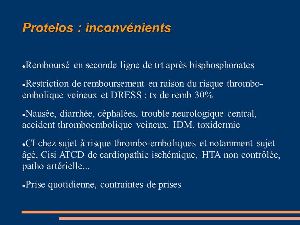 Protelos : inconvénients Remboursé en seconde ligne de trt après bisphosphonates Restriction de remboursement en raison du risque thrombo- embolique veineux et DRESS : tx de remb 30% Nausée, diarrhée, céphalées, trouble neurologique central, accident thromboembolique veineux, IDM, toxidermie CI chez sujet à risque thrombo-emboliques et notamment sujet âgé, Cisi ATCD de cardiopathie ischémique, HTA non contrôlée, patho artérielle...