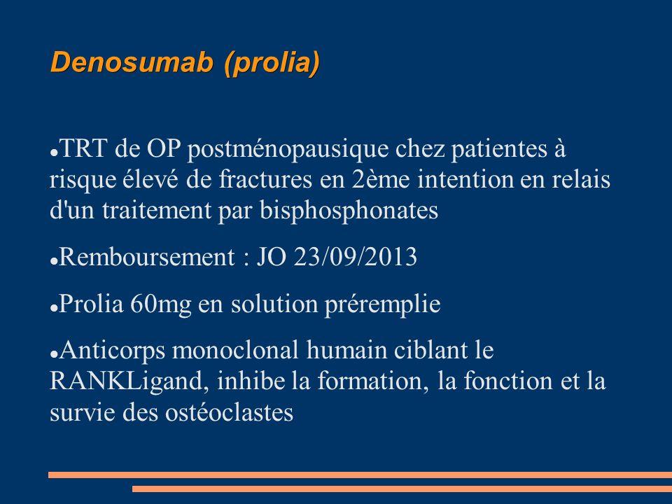Denosumab (prolia) TRT de OP postménopausique chez patientes à risque élevé de fractures en 2ème intention en relais d un traitement par bisphosphonates Remboursement : JO 23/09/2013 Prolia 60mg en solution préremplie Anticorps monoclonal humain ciblant le RANKLigand, inhibe la formation, la fonction et la survie des ostéoclastes