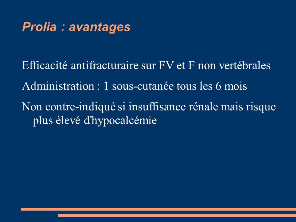 Prolia : avantages Efficacité antifracturaire sur FV et F non vertébrales Administration : 1 sous-cutanée tous les 6 mois Non contre-indiqué si insuffisance rénale mais risque plus élevé d hypocalcémie