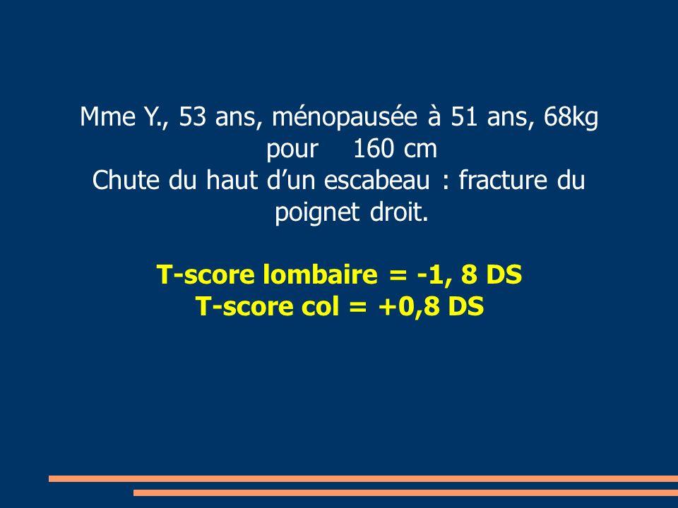 Mme Y., 53 ans, ménopausée à 51 ans, 68kg pour 160 cm Chute du haut dun escabeau : fracture du poignet droit.