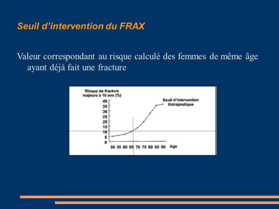 Seuil dintervention du FRAX Valeur correspondant au risque calculé des femmes de même âge ayant déjà fait une fracture