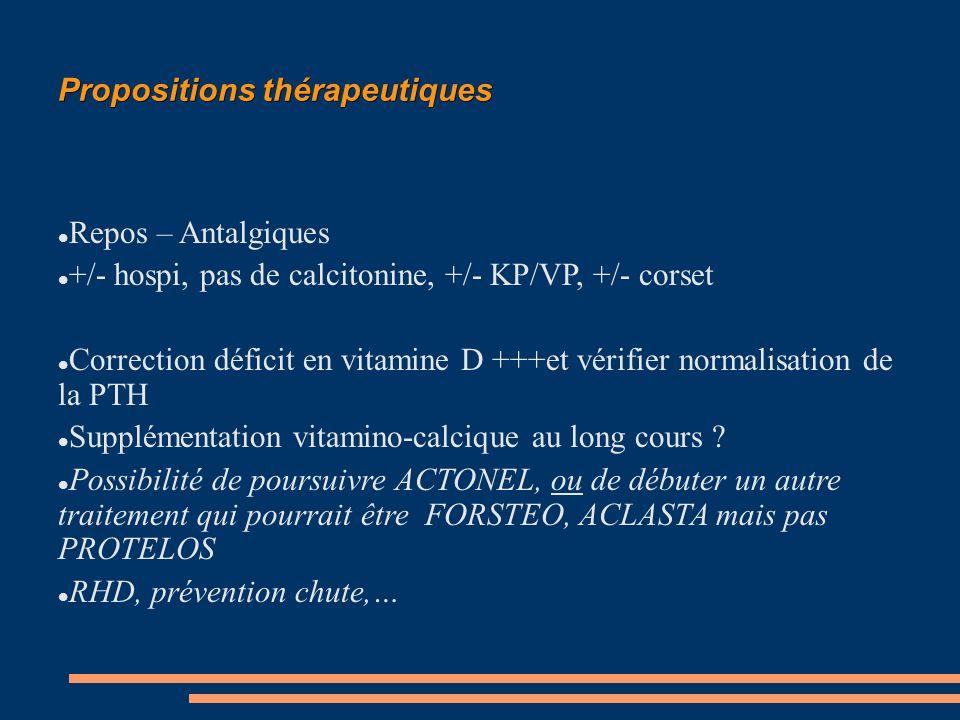 Propositions thérapeutiques Repos – Antalgiques +/- hospi, pas de calcitonine, +/- KP/VP, +/- corset Correction déficit en vitamine D +++et vérifier normalisation de la PTH Supplémentation vitamino-calcique au long cours .