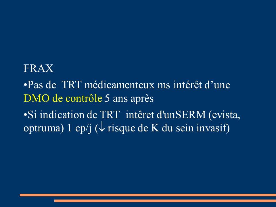 FRAX Pas de TRT médicamenteux ms intérêt dune DMO de contrôle 5 ans après Si indication de TRT intêret d unSERM (evista, optruma) 1 cp/j ( risque de K du sein invasif)