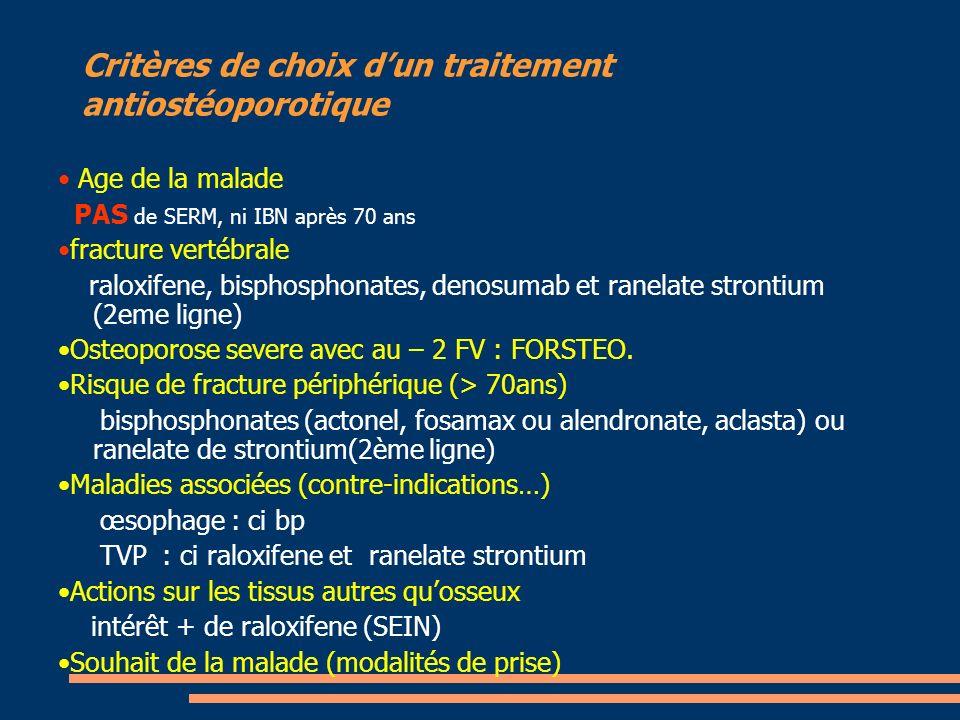 Critères de choix dun traitement antiostéoporotique Age de la malade PAS de SERM, ni IBN après 70 ans fracture vertébrale raloxifene, bisphosphonates, denosumab et ranelate strontium (2eme ligne) Osteoporose severe avec au – 2 FV : FORSTEO.