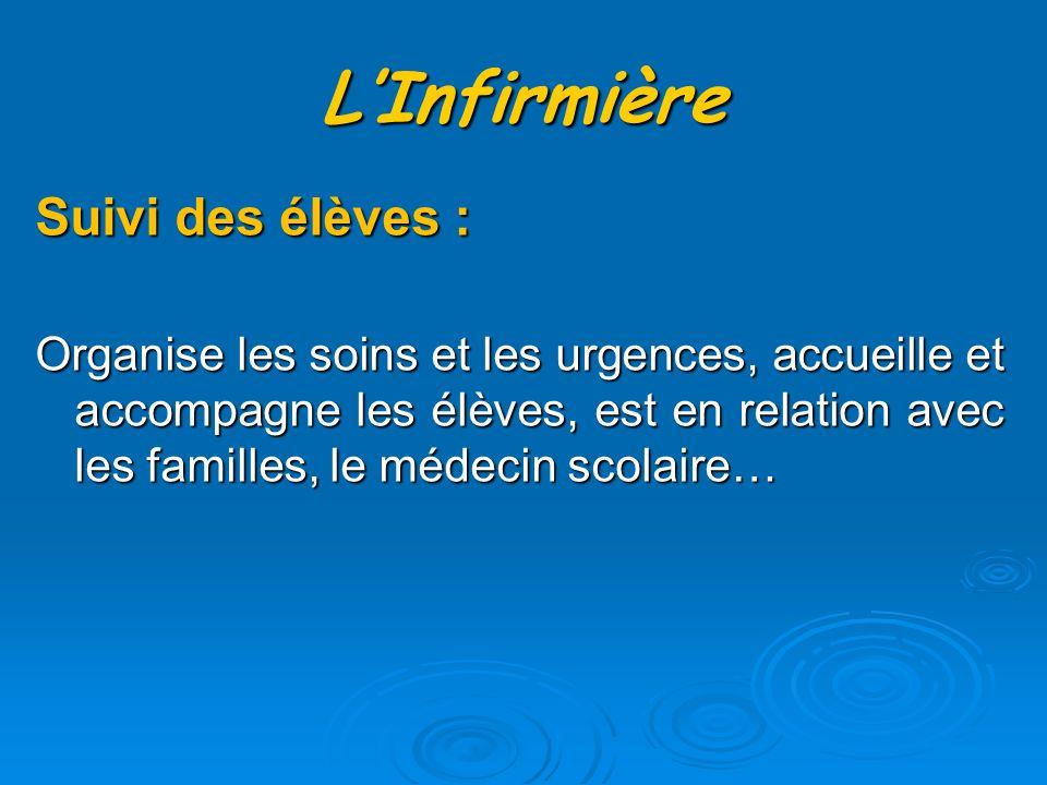 LInfirmière Suivi des élèves : Organise les soins et les urgences, accueille et accompagne les élèves, est en relation avec les familles, le médecin scolaire…