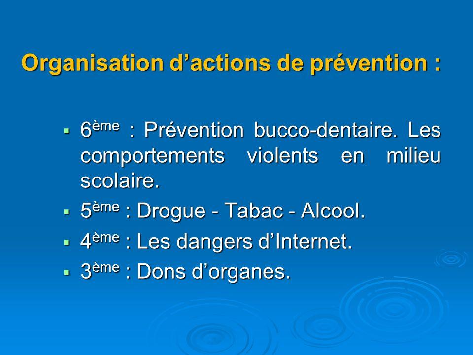Organisation dactions de prévention : 6 ème : Prévention bucco-dentaire.