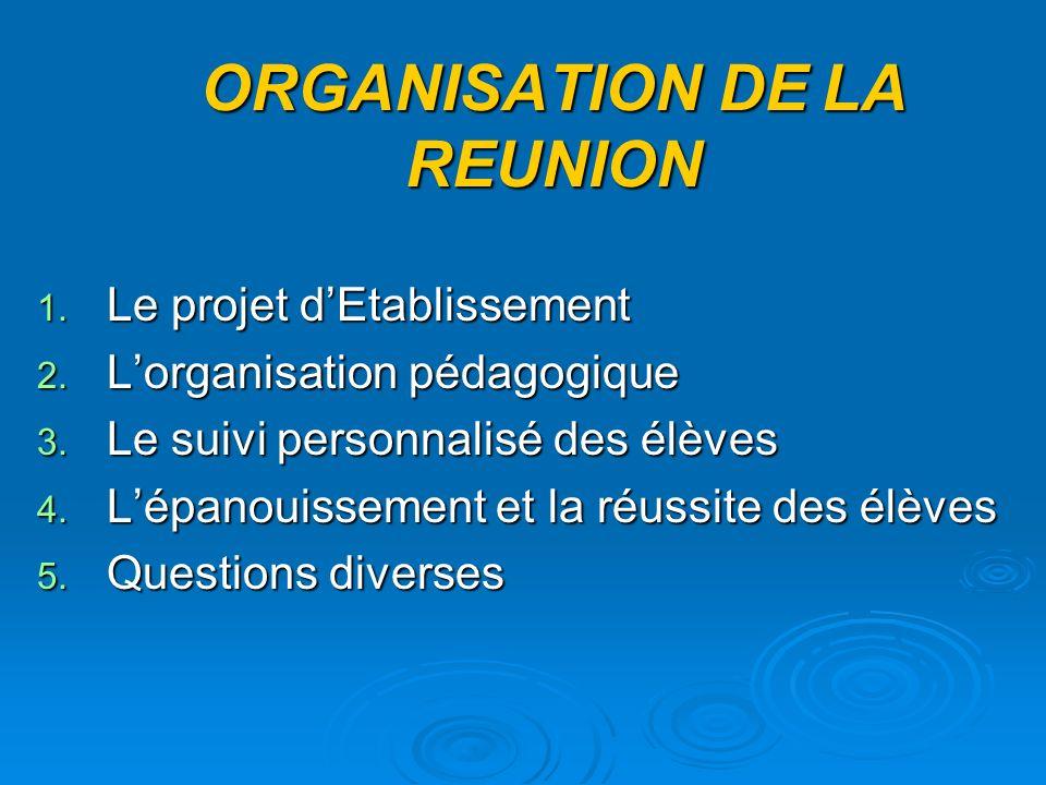 ORGANISATION DE LA REUNION 1. Le projet dEtablissement 2.