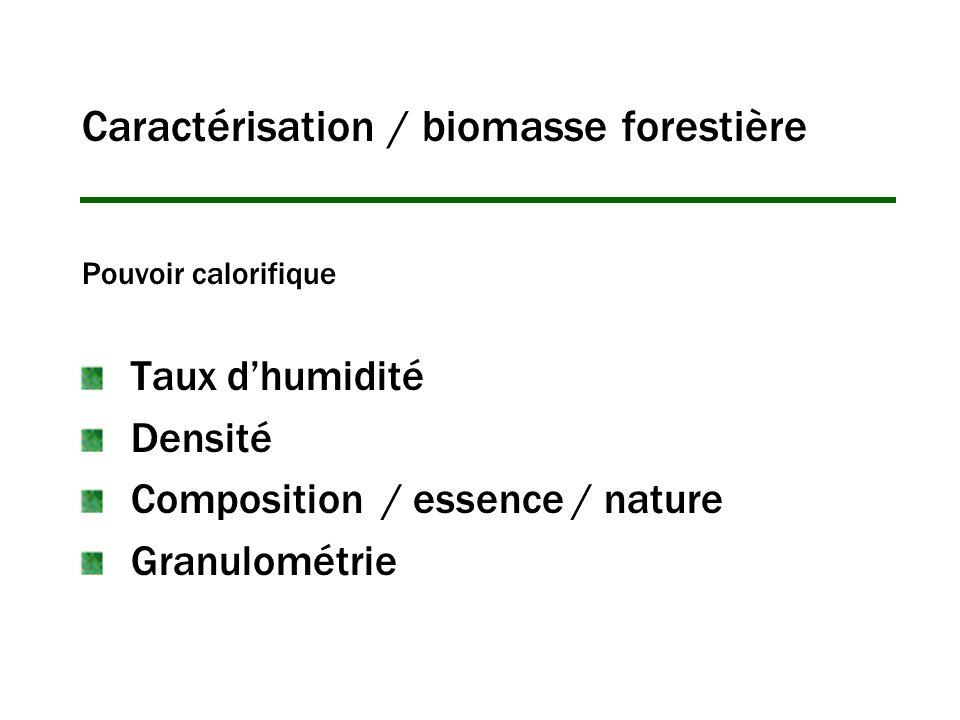 Caractérisation / biomasse forestière Taux dhumidité Densité Composition / essence / nature Granulométrie Pouvoir calorifique
