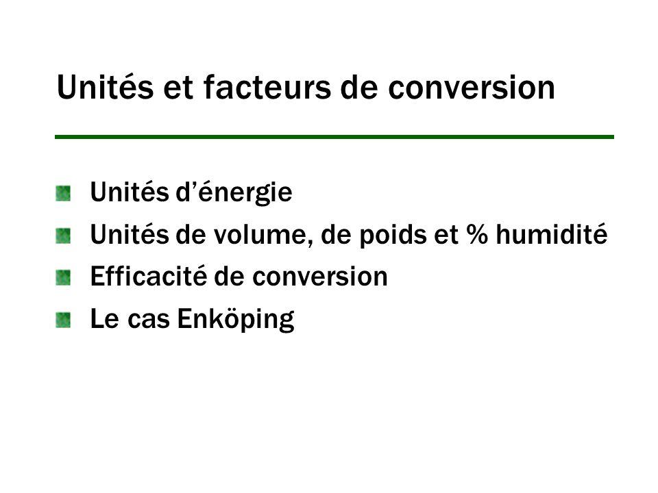 Unités et facteurs de conversion Unités dénergie Unités de volume, de poids et % humidité Efficacité de conversion Le cas Enköping