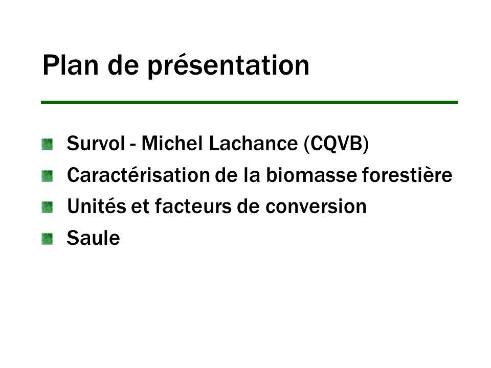 Plan de présentation Survol - Michel Lachance (CQVB) Caractérisation de la biomasse forestière Unités et facteurs de conversion Saule