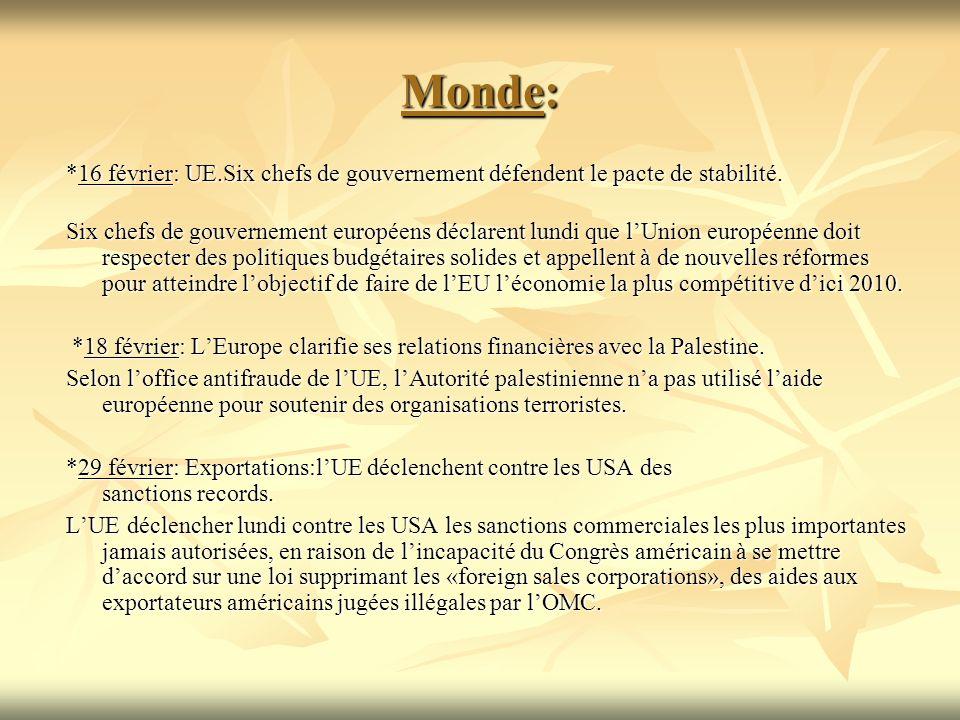 Monde: *16 février: UE.Six chefs de gouvernement défendent le pacte de stabilité. Six chefs de gouvernement européens déclarent lundi que lUnion europ