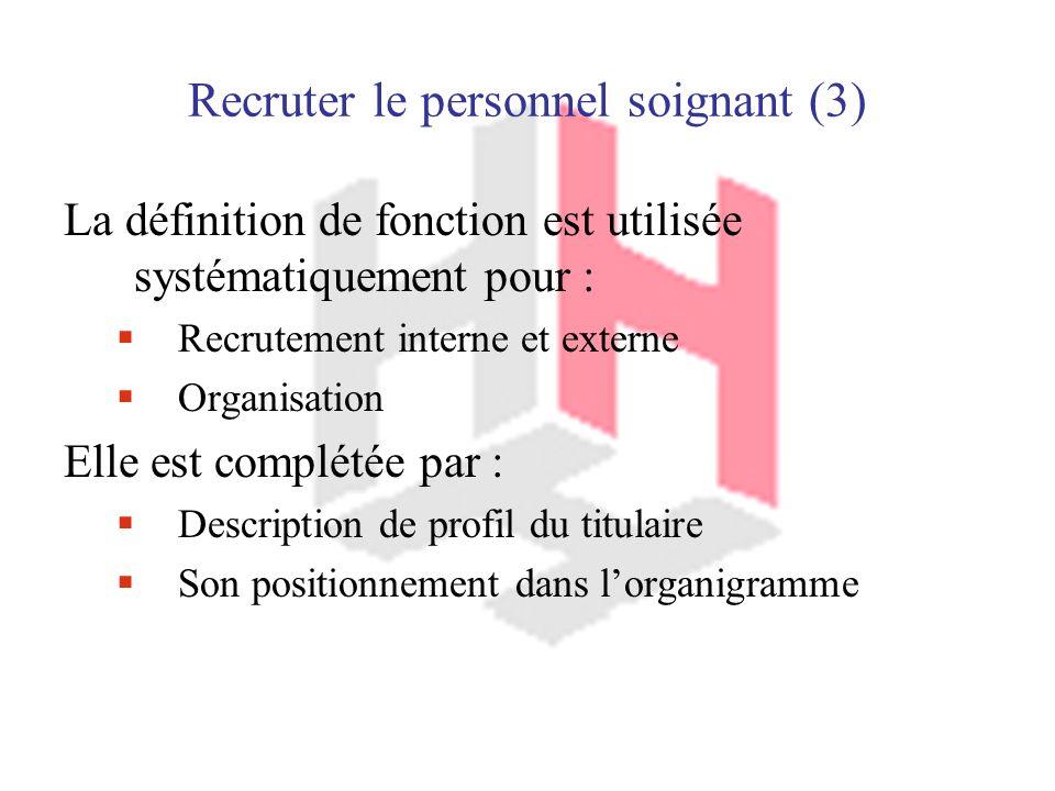 Recruter le personnel soignant (3) La définition de fonction est utilisée systématiquement pour : Recrutement interne et externe Organisation Elle est complétée par : Description de profil du titulaire Son positionnement dans lorganigramme
