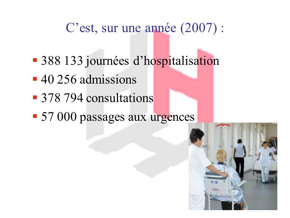Cest, sur une année (2007) : 388 133 journées dhospitalisation 40 256 admissions 378 794 consultations 57 000 passages aux urgences