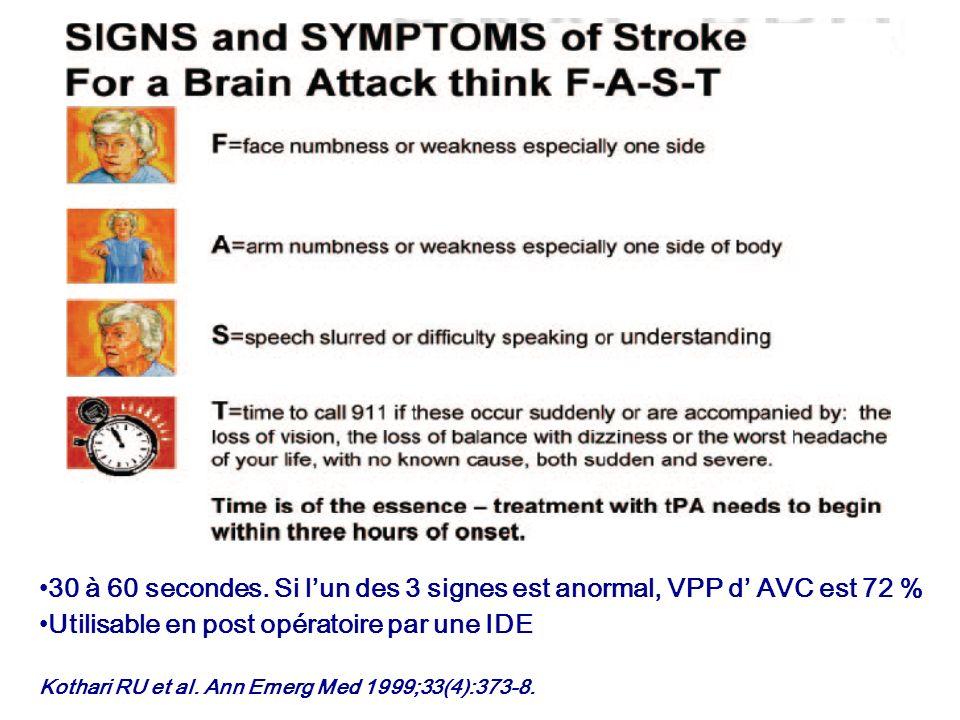 30 à 60 secondes. Si lun des 3 signes est anormal, VPP d AVC est 72 % Utilisable en post opératoire par une IDE Kothari RU et al. Ann Emerg Med 1999;3