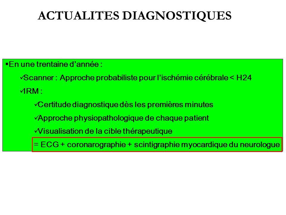 ACTUALITES DIAGNOSTIQUES En une trentaine dannée : Scanner : Approche probabiliste pour lischémie cérébrale < H24 IRM : Certitude diagnostique dès les