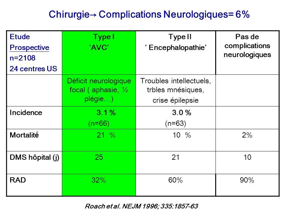 Etude Prospective n=2108 24 centres US Type I AVC Type II Encephalopathie Pas de complications neurologiques Déficit neurologique focal ( aphasie, ½ p