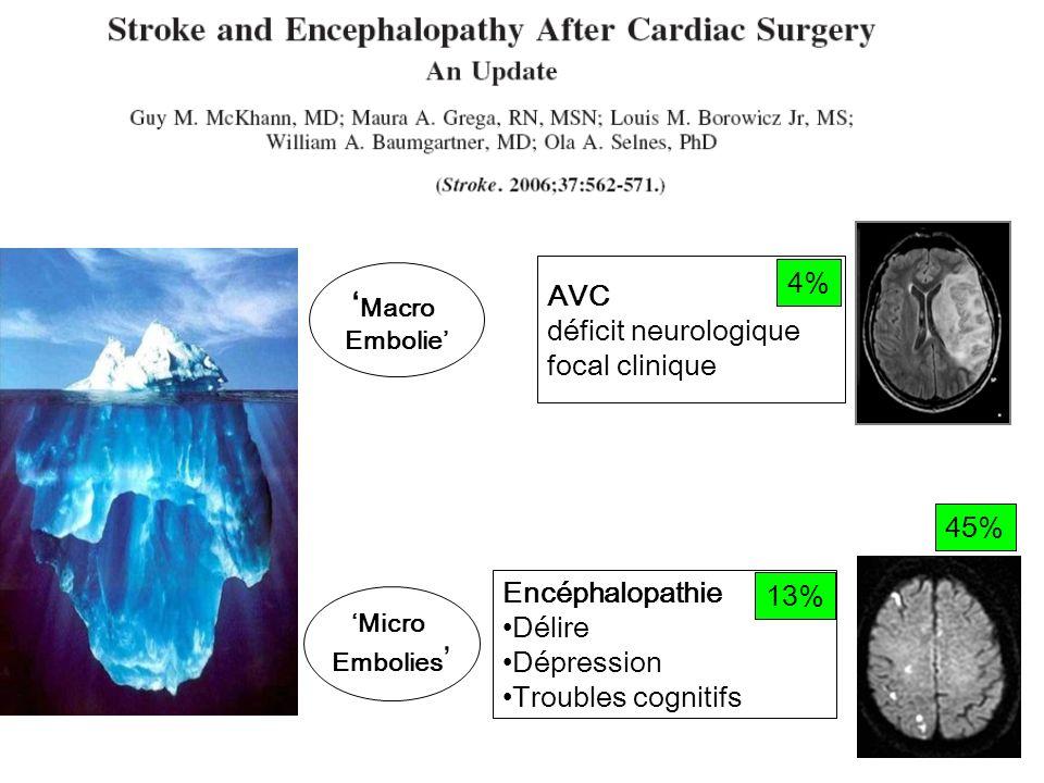 AVC déficit neurologique focal clinique 4% Encéphalopathie Délire Dépression Troubles cognitifs 13% 45% Macro Embolie Micro Embolies