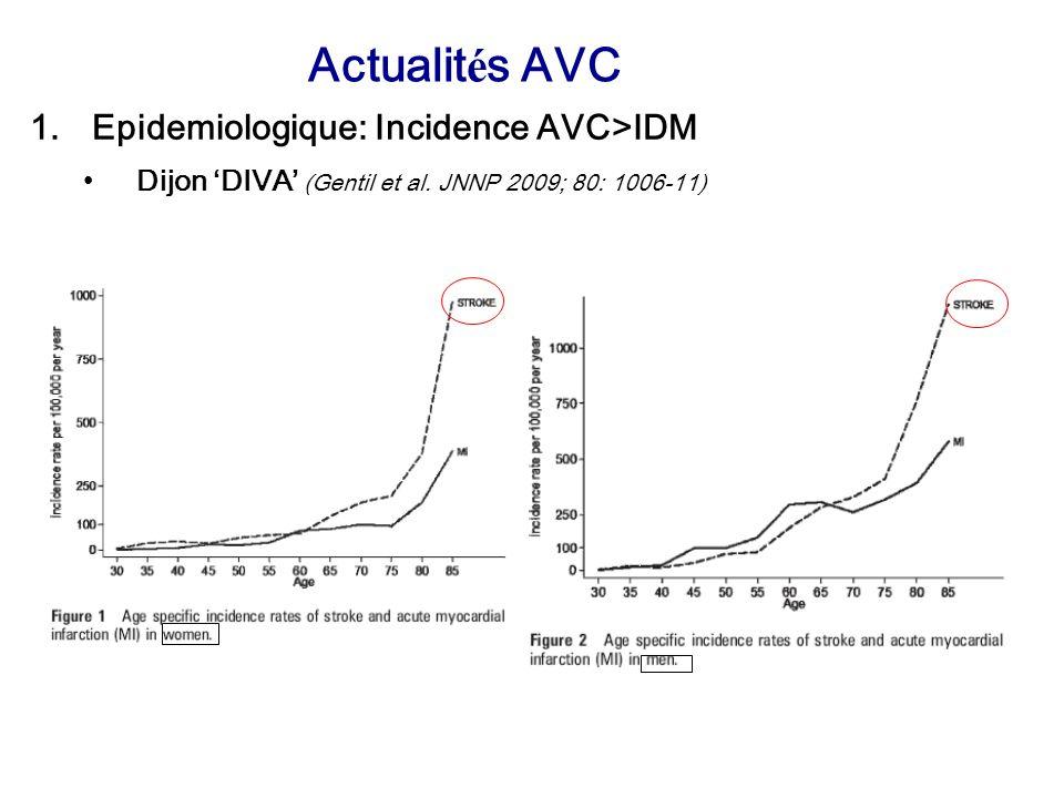 AVC en population généraleAVC post chirurgie cardiaque Fréquence 150 000/ an en France Incidence AVC>IDM 1er cause de handicap acquis de ladulte 2ème cause de décès (10%) 3% pour les CABG 8% pour les chirurgies valvulaires ou combinées 1er cause de handicap post op 2ème cause de décès post op Type80 % Ischémique, 20% Hgique99-100% Ischémique Étiologie 5 étages: 2/3 des causes : Cardiopathies, Athérothrombose, Small Vessel Disease (petites art) Causes emboliques (+++) 60% des cas (étage 1 à 3) Athérome aortique (+++) Passage en ACFA CliniqueFAST NIHSS Dépistage IADE en post opératoire (FAST: tendez les bras, grimace, comment ça va?) Conclusion