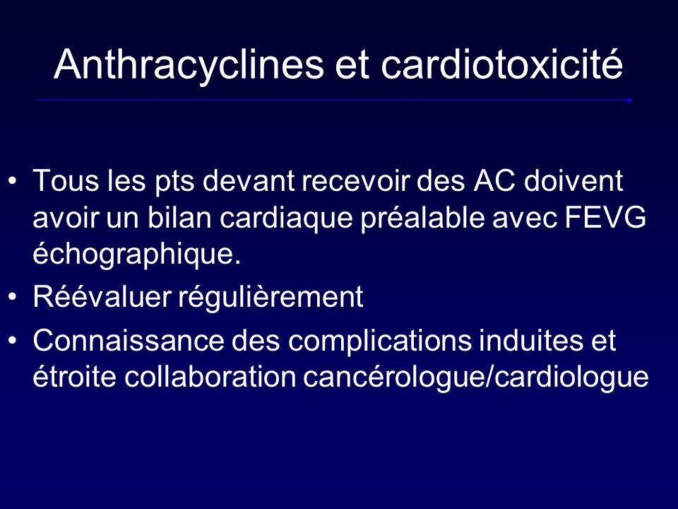 Tous les pts devant recevoir des AC doivent avoir un bilan cardiaque préalable avec FEVG échographique. Réévaluer régulièrement Connaissance des compl
