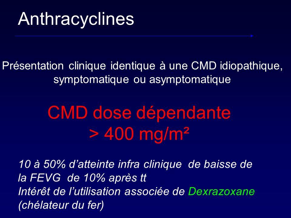 Anthracyclines CMD dose dépendante > 400 mg/m² Présentation clinique identique à une CMD idiopathique, symptomatique ou asymptomatique 10 à 50% dattei