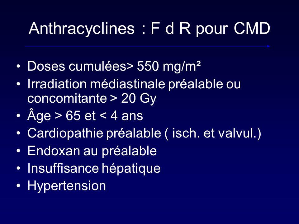 Doses cumulées> 550 mg/m² Irradiation médiastinale préalable ou concomitante > 20 Gy Âge > 65 et < 4 ans Cardiopathie préalable ( isch. et valvul.) En