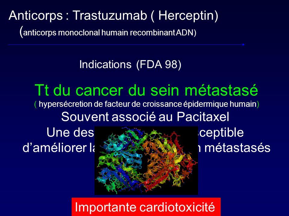 Anticorps : Trastuzumab ( Herceptin) ( anticorps monoclonal humain recombinant ADN) Indications (FDA 98) Tt du cancer du sein métastasé ( hypersécreti