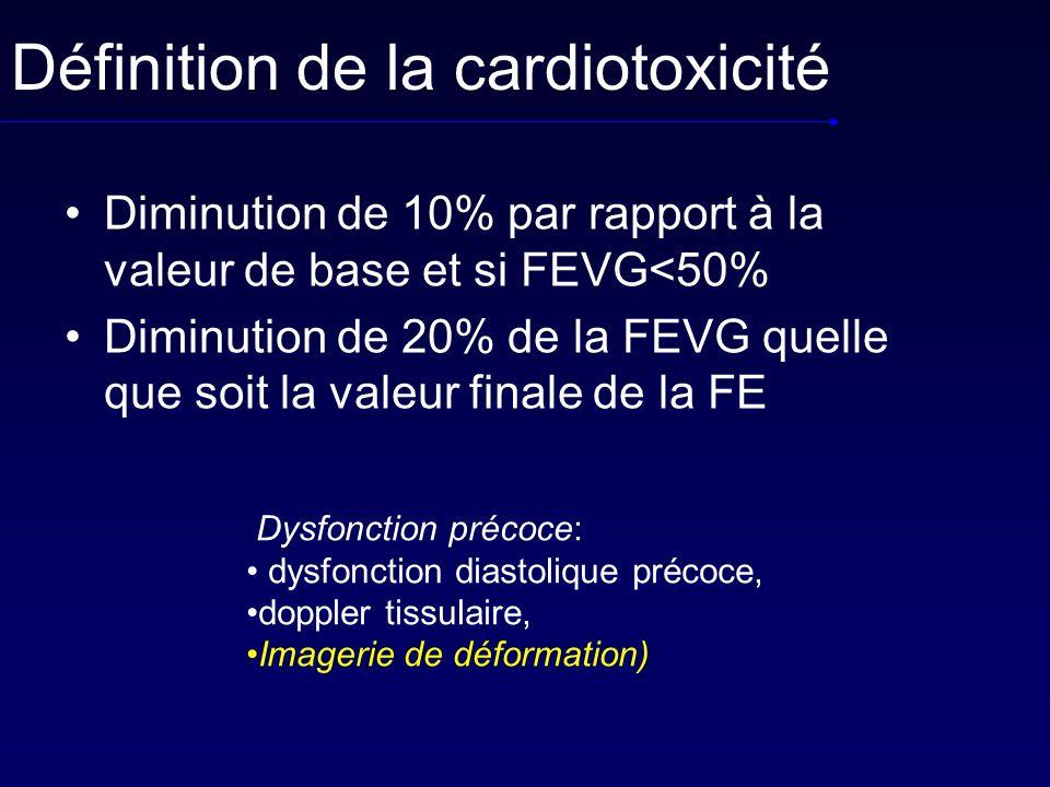 Définition de la cardiotoxicité Diminution de 10% par rapport à la valeur de base et si FEVG<50% Diminution de 20% de la FEVG quelle que soit la valeu