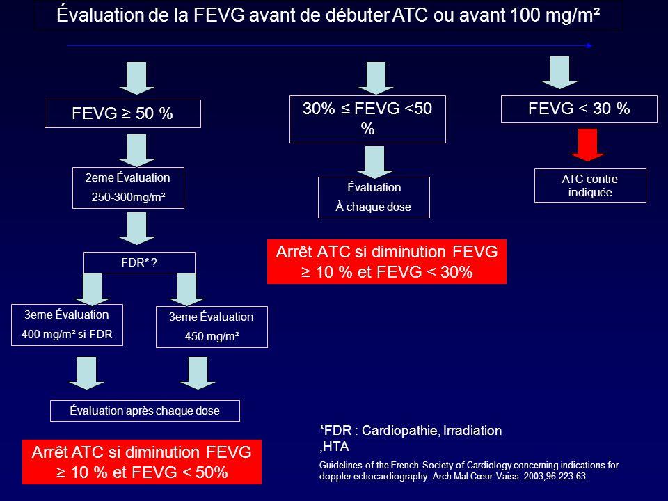 Arrêt ATC si diminution FEVG 10 % et FEVG < 30% Évaluation de la FEVG avant de débuter ATC ou avant 100 mg/m² FEVG 50 % 2eme Évaluation 250-300mg/m² 3