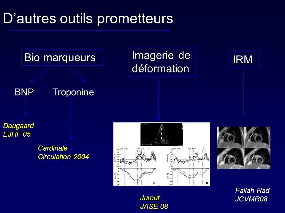 Dautres outils prometteurs Bio marqueurs BNP Troponine Imagerie de déformation IRM Daugaard EJHF 05 Cardinale Circulation 2004 Jurcut JASE 08 Fallah R