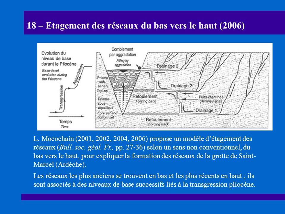 Conduits de raccordement : Il sagit des conduits qui se développent dans la zone démergence entre les drains immergés par la remontée du niveau de base et la surface libre de la vallée remblayée.