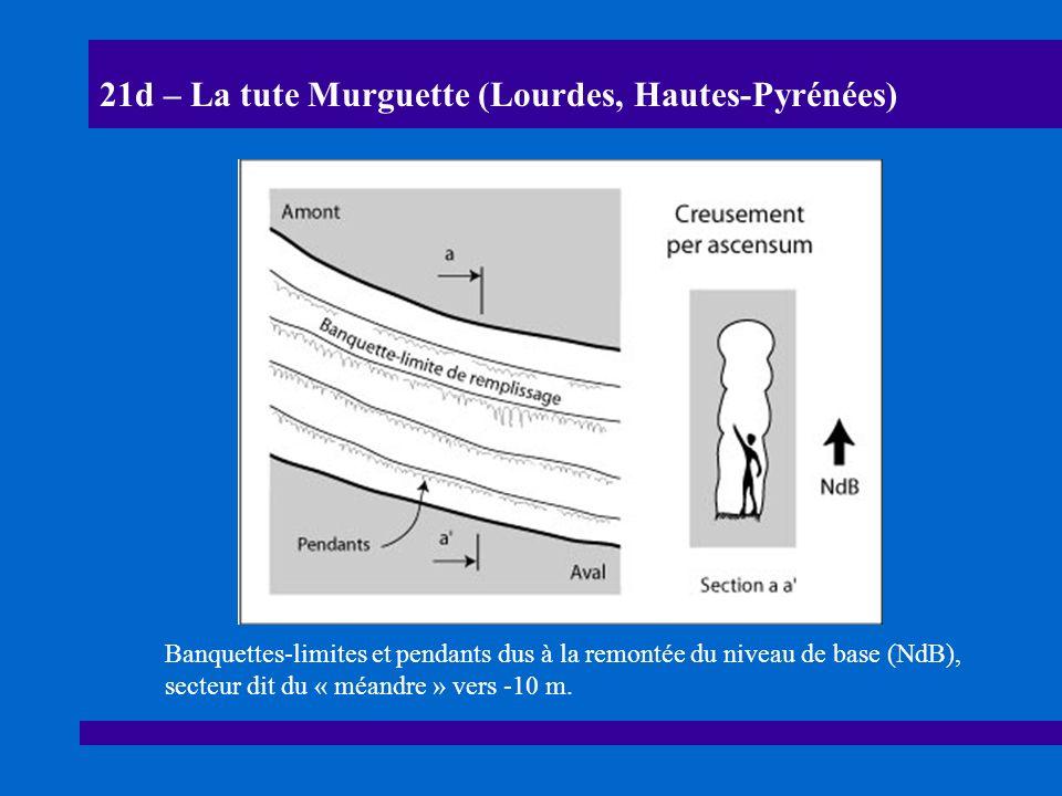 21e – La tute Murguette (Lourdes, Hautes-Pyrénées) Coupe schématique du fonctionnement des conduits de raccordement