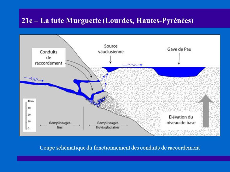 22a – La grotte dArréglade (Rébénacq, Pyr.-Atlantiques) Entrée de la grotte dArréglade