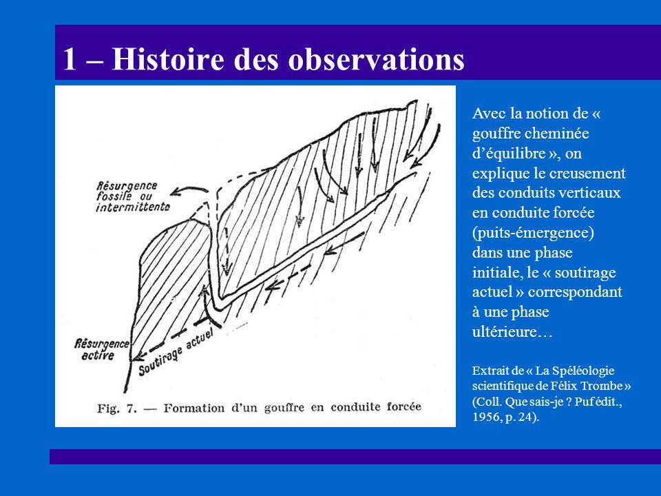 11 – Pierre Chevalier (1944) Pierre Chevalier reconnaît les « puits forés en conduite forcée » de la Dent de Crolles qui « paraissent tous avoir été parcourus de bas en haut » (Rev.
