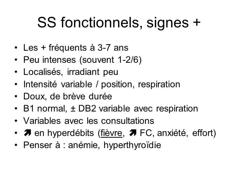SS fonctionnels, signes + Les + fréquents à 3-7 ans Peu intenses (souvent 1-2/6) Localisés, irradiant peu Intensité variable / position, respiration D