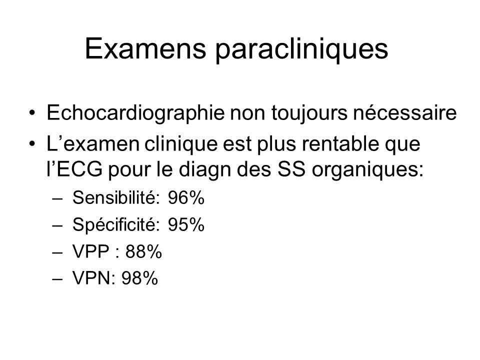 Examens paracliniques Echocardiographie non toujours nécessaire Lexamen clinique est plus rentable que lECG pour le diagn des SS organiques: – Sensibi