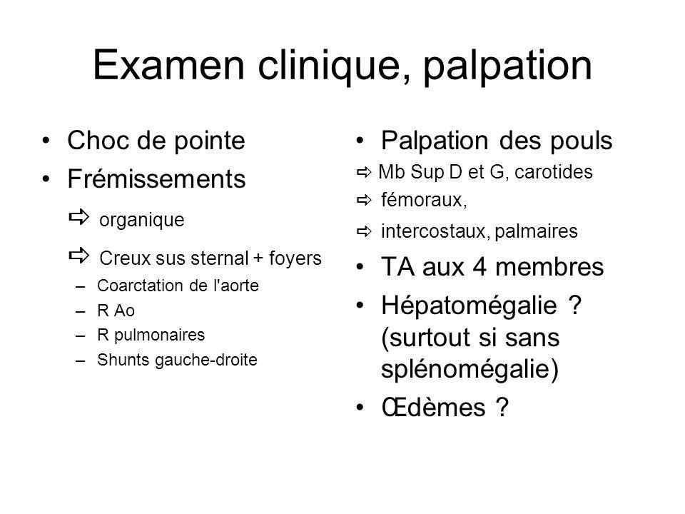 Examen clinique, palpation Choc de pointe Frémissements organique Creux sus sternal + foyers –Coarctation de l'aorte –R Ao –R pulmonaires –Shunts gauc