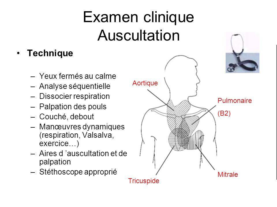 Examen clinique Auscultation Technique –Yeux fermés au calme –Analyse séquentielle –Dissocier respiration –Palpation des pouls –Couché, debout –Manœuv