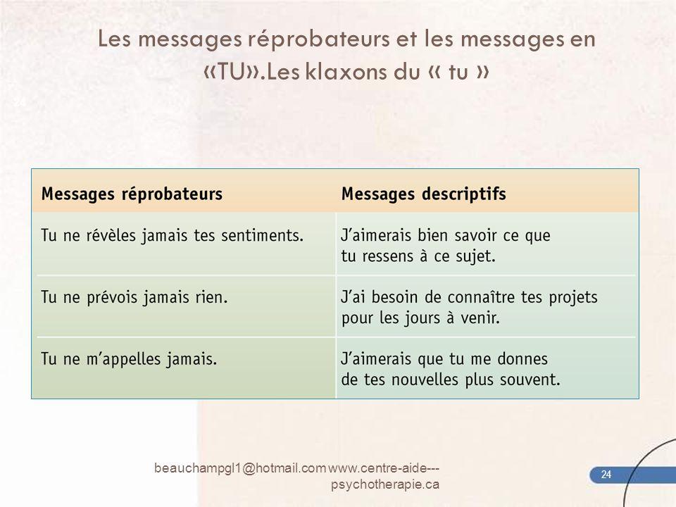 Les messages réprobateurs et les messages en «TU».Les klaxons du « tu » beauchampgl1@hotmail.com www.centre-aide--- psychotherapie.ca 24