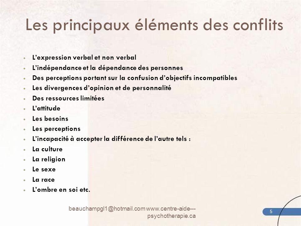 Les principaux éléments des conflits beauchampgl1@hotmail.com www.centre-aide--- psychotherapie.ca 5 Lexpression verbal et non verbal Lindépendance et