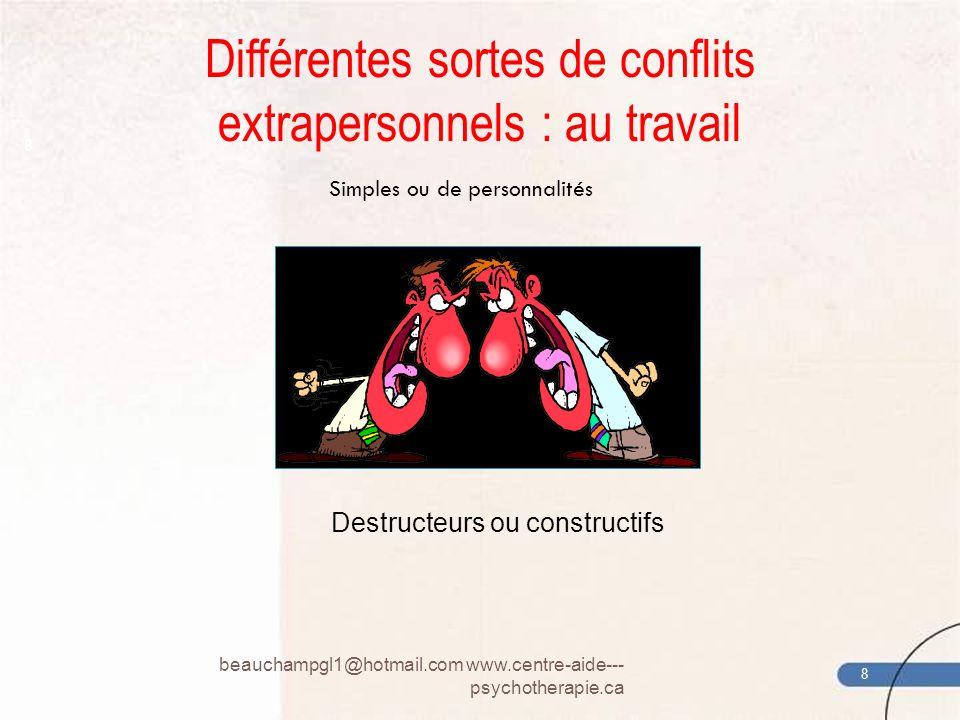 Différentes sortes de conflits extrapersonnels : au travail Simples ou de personnalités beauchampgl1@hotmail.com www.centre-aide--- psychotherapie.ca