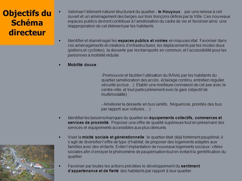 Objectifs du Schéma directeur Valoriser lélément naturel structurant du quartier - le Houyoux - par une remise à ciel ouvert et un aménagement des ber