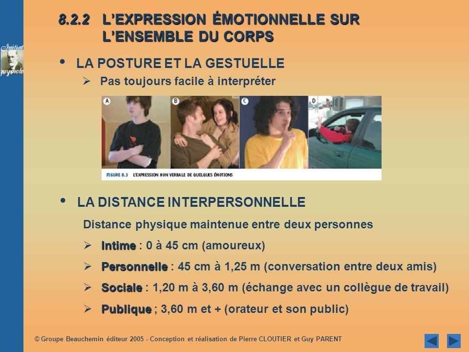 © Groupe Beauchemin éditeur 2005 - Conception et réalisation de Pierre CLOUTIER et Guy PARENT 8.2 LEXPRESSION DES ÉMOTIONS 8.2.1 LEXPRESSION FACIALE D