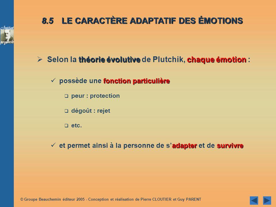 © Groupe Beauchemin éditeur 2005 - Conception et réalisation de Pierre CLOUTIER et Guy PARENT 8.1 LES COMPOSANTES DE LÉMOTION 8.2 LEXPRESSION DES ÉMOT