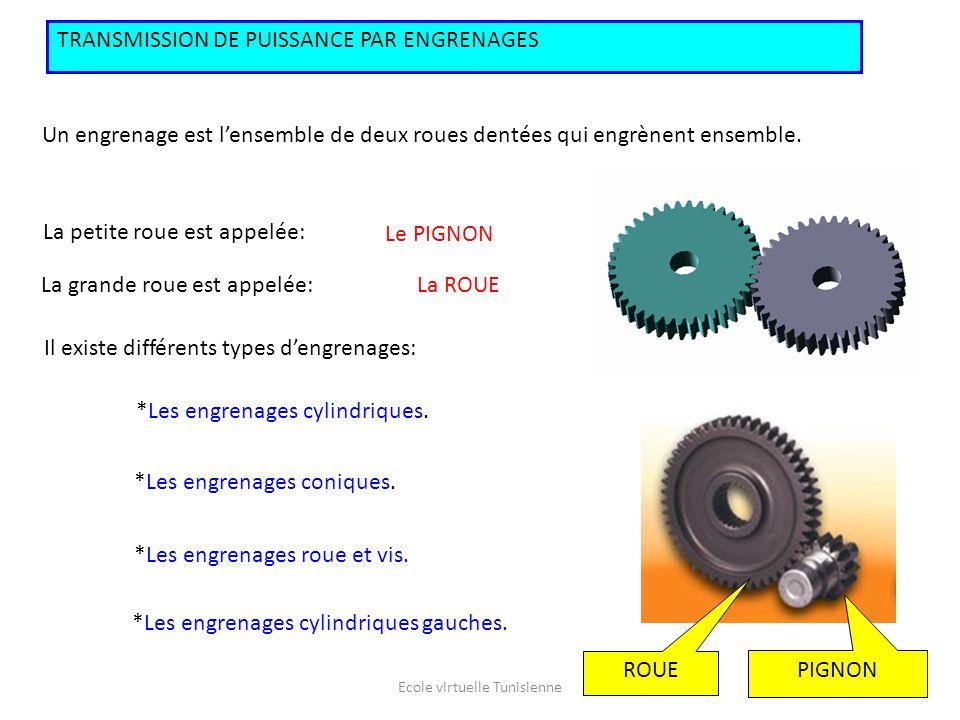 TRANSMISSION DE PUISSANCE PAR ENGRENAGES Un engrenage est lensemble de deux roues dentées qui engrènent ensemble. La petite roue est appelée: Le PIGNO